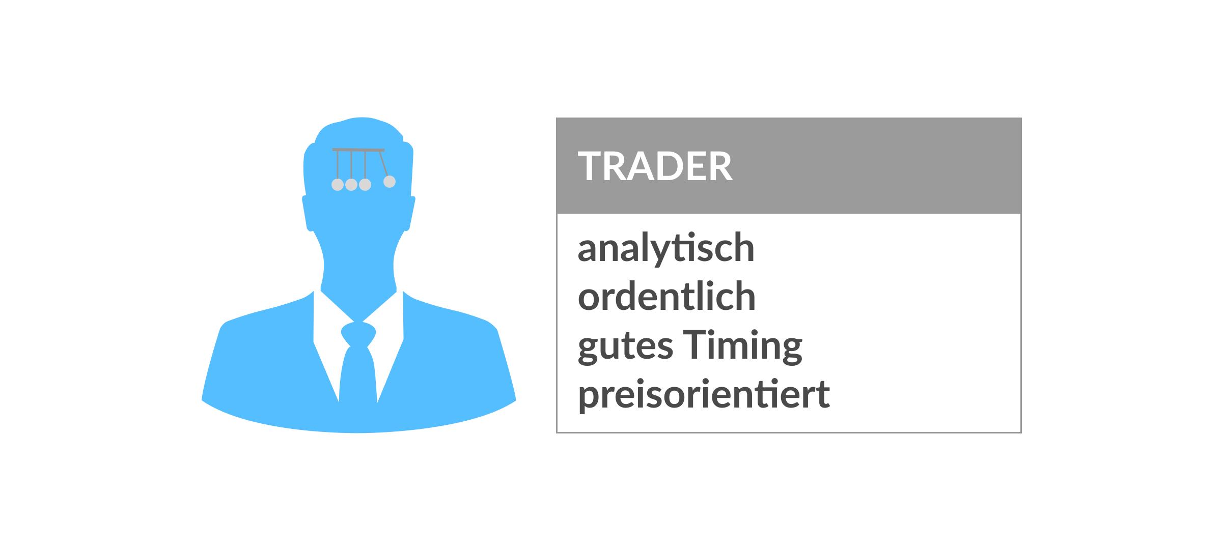 Persönlichkeitstypen Trader